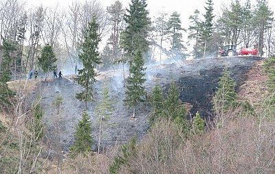 Požarišče