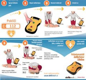 navodila za uporabo AED